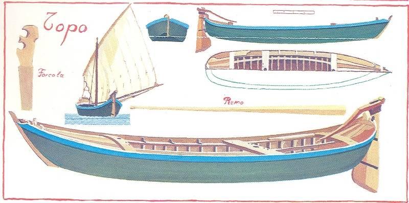 topo boat